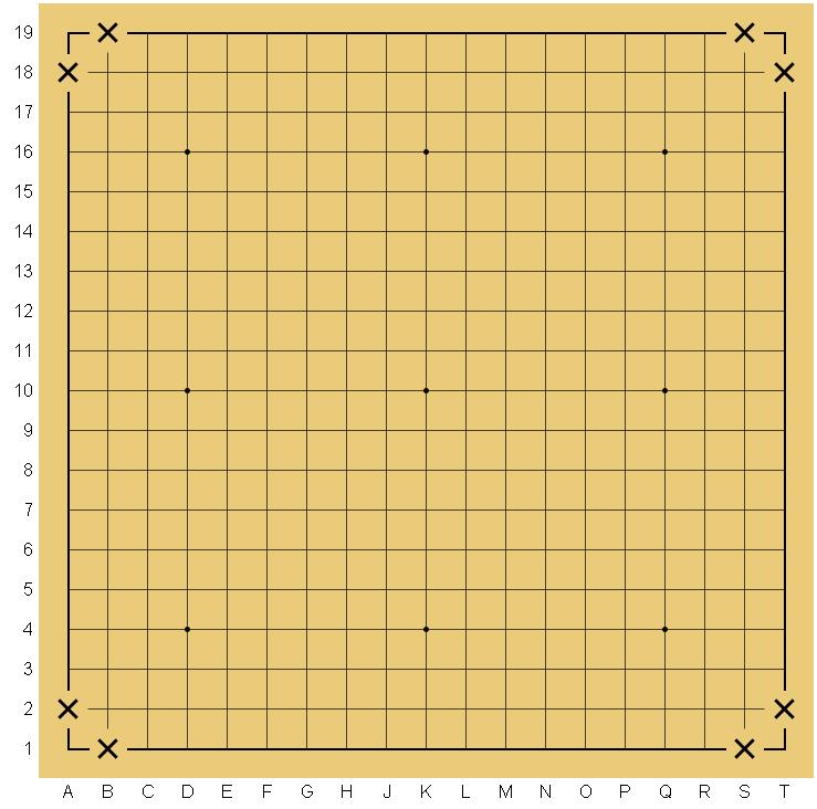 DSGO-Punkt-3-Navngivne-punkter-2_3b