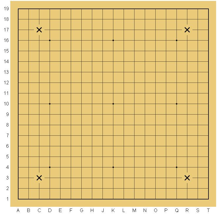 DSGO-Punkt-3-Navngivne-punkter-2_5d