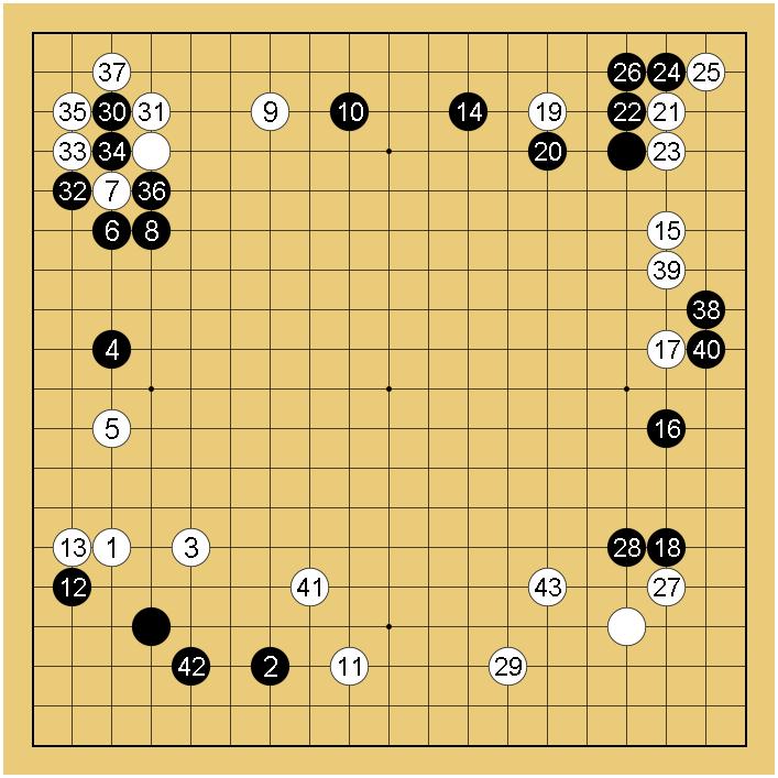 Sun Ce vs Lu Fan ca. 196 e.Kr